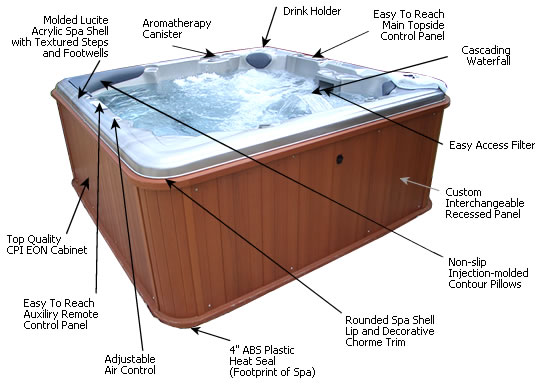 the to buy country guide buying models essential hot oklahoma right bay tub leisure