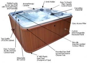 portable spas